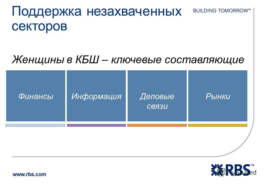 Женщины в КБШ – ключевые составляющие ФинансыРынкиДеловые связи Информация Поддержка незахваченных секторов
