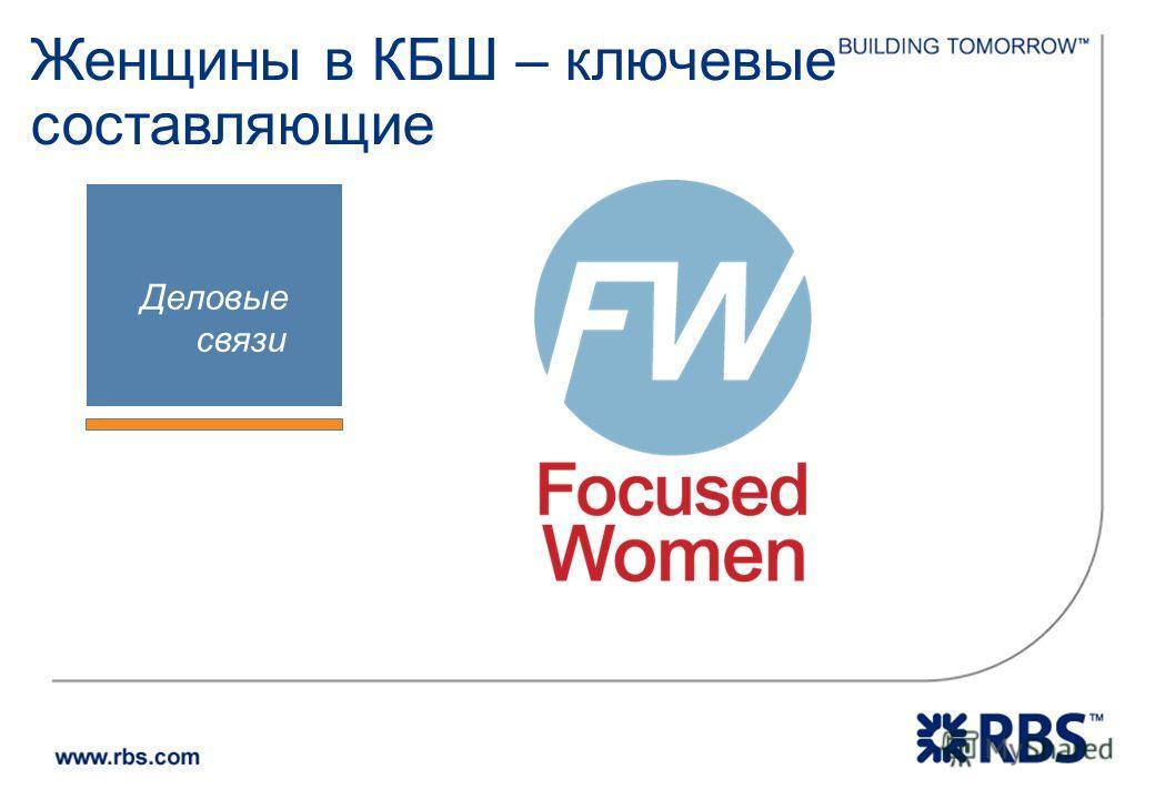 Деловые связи Женщины в КБШ – ключевые составляющие
