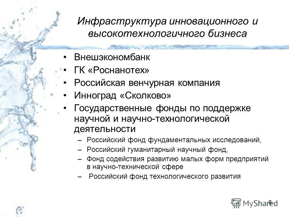 6 Инфраструктура инновационного и высокотехнологичного бизнеса Внешэкономбанк ГК «Роснанотех» Российская венчурная компания Инноград «Сколково» Государственные фонды по поддержке научной и научно-технологической деятельности –Российский фонд фундамен