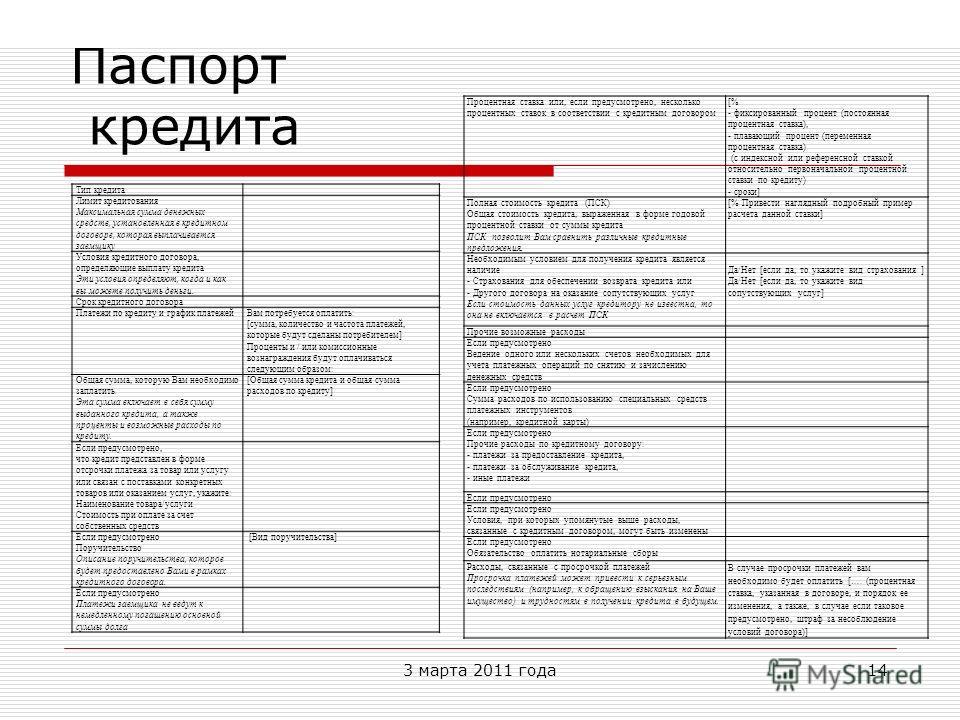 Паспорт кредита 3 марта 2011 года14 Тип кредита Лимит кредитования Максимальная сумма денежных средств, установленная в кредитном договоре, которая выплачивается заемщику Условия кредитного договора, определяющие выплату кредита Эти условия определяю