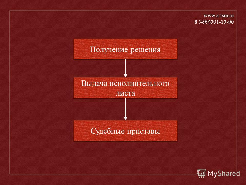 www.а-tsm.ru 8 (499)501-15-90 Получение решения Выдача исполнительного листа Судебные приставы