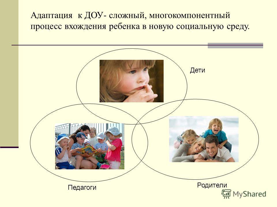 Адаптация к ДОУ- сложный, многокомпонентный процесс вхождения ребенка в новую социальную среду. Педагоги Родители Дети