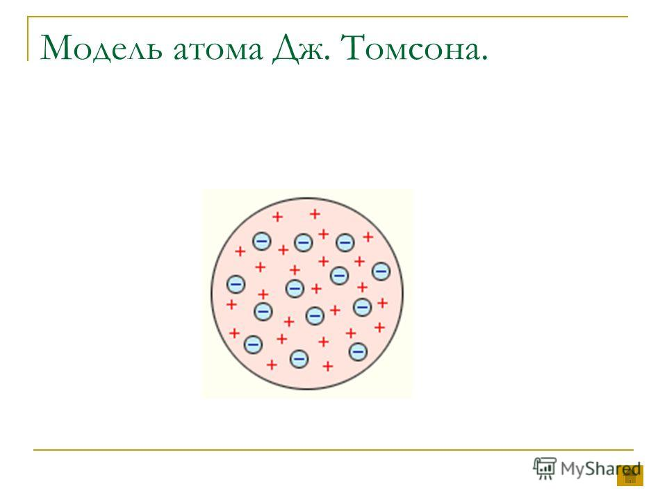 Модель атома Дж. Томсона.