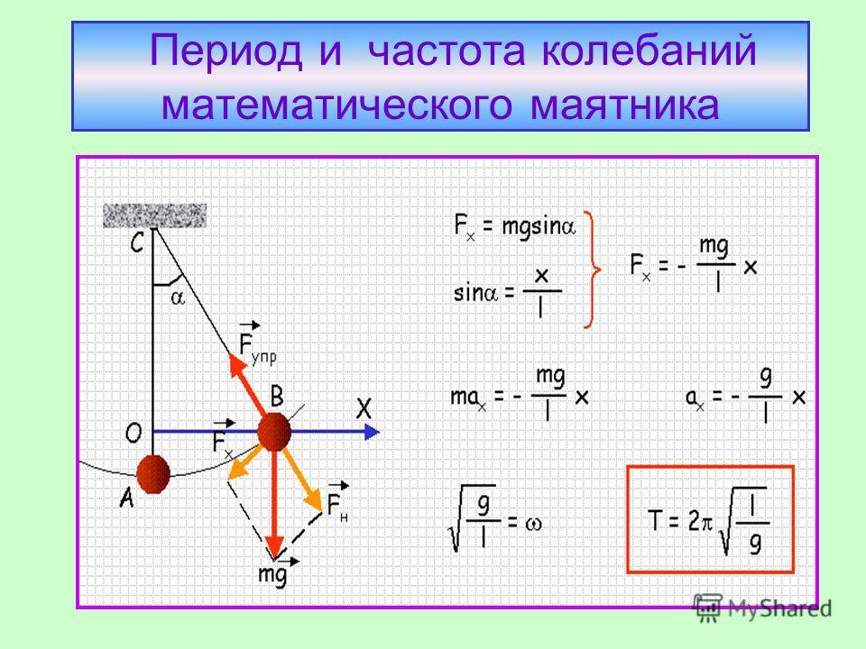 Период и частота колебаний математического маятника
