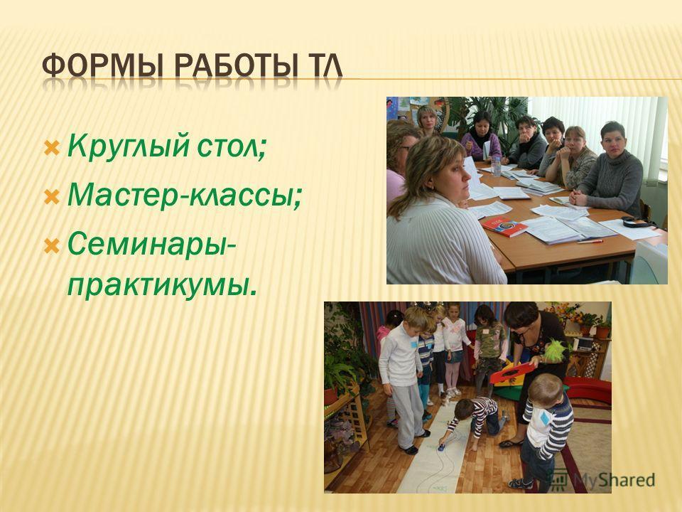 Круглый стол; Мастер-классы; Семинары- практикумы.