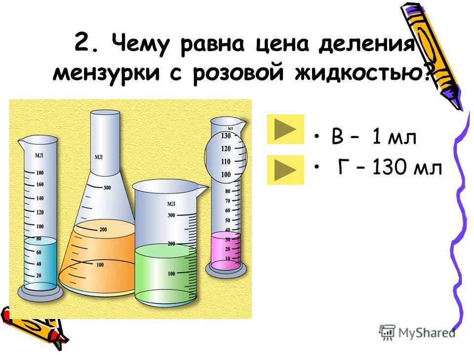 1. Как называется прибор для измерения объемов жидкости? Б – пробирка Г - мензурка