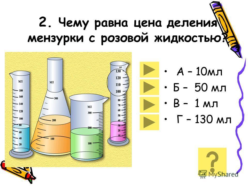 1. Как называется прибор для измерения объемов жидкости? А – линейка Б – пробирка В – колба Г - мензурка