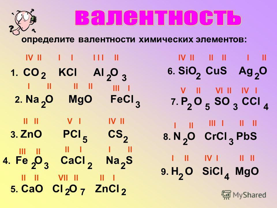 определите валентности химических элементов: 1. CO 2 KClAl O 2 3 2. Na O MgO FeCl 2 3 3. ZnO PCl CS 5 2 4. Fe O CaCl Na S 2 3 2 2 5. CaO Cl O ZnCl 2 7 2 6. SiO CuS Ag O 2 7. P O SO CCl 2 5 3 4 8. N O CrCl PbS 2 3 9. H O SiCl MgO 2 4 IV III I I III II