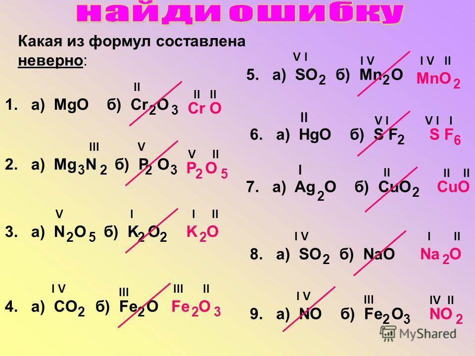 Какая из формул составлена неверно: 1. а) MgO б) Сr О 2 3 II 2. а) Mg N б) P О 3 2 III 2 3 V 3. а) N O б) K О 2 5 I 2 V 4. а) CO б) Fe О 2 III 2 I V 5. а) SO б) Mn О 2 I V 2 V I 2 6. а) HgO б) S F V I II 2 7. а) Ag O б) CuO II I 2 8. а) SO б) NaО 2 I
