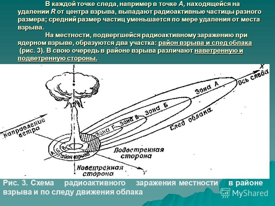 и размеров радиоактивного