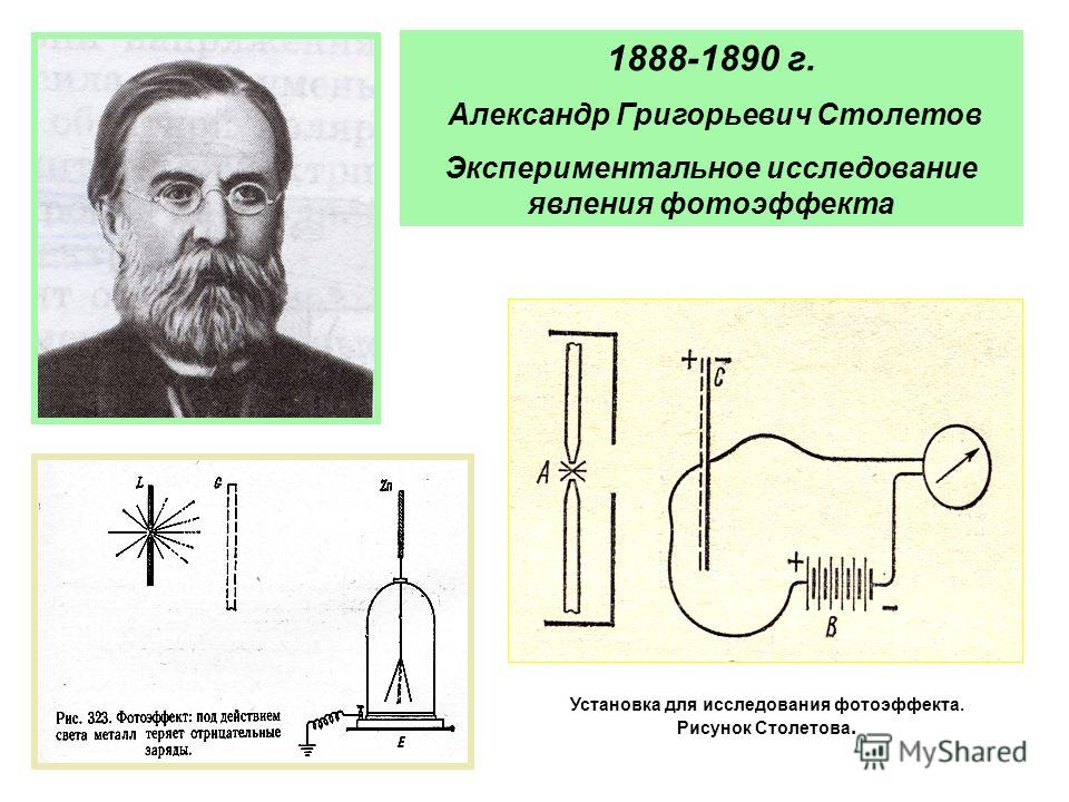 1888-1890 г. Александр Григорьевич Столетов Экспериментальное исследование явления фотоэффекта Установка для исследования фотоэффекта. Рисунок Столетова.