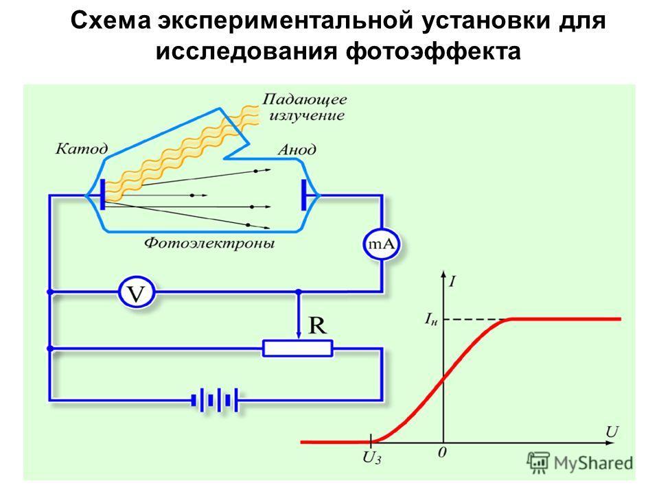 Схема экспериментальной установки для исследования фотоэффекта