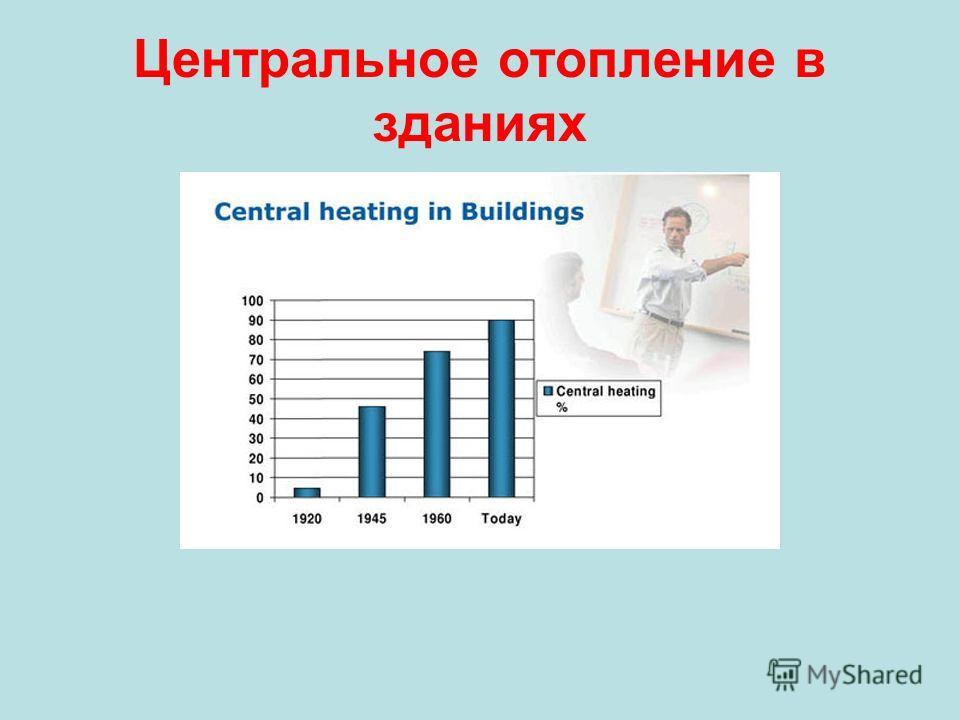 Центральное отопление в зданиях
