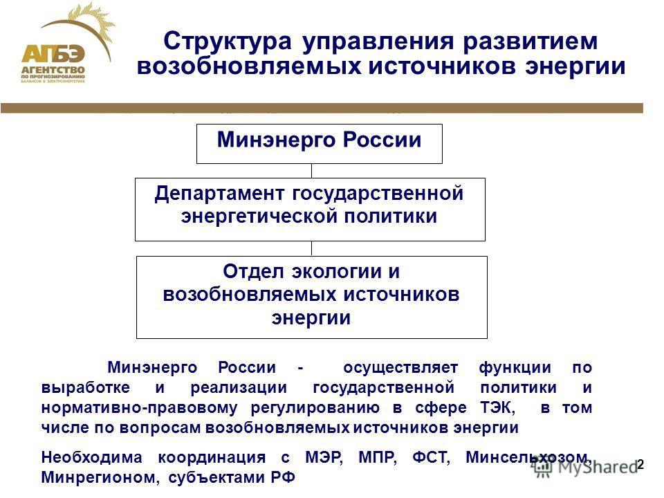 2 Структура управления развитием возобновляемых источников энергии Минэнерго России Департамент государственной энергетической политики Отдел экологии и возобновляемых источников энергии Минэнерго России - осуществляет функции по выработке и реализац