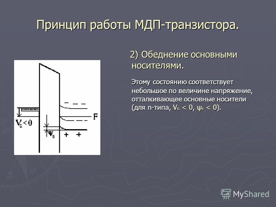 Принцип работы МДП-транзистора. 2) Обеднение основными носителями. 2) Обеднение основными носителями. Этому состоянию соответствует небольшое по величине напряжение, отталкивающее основные носители (для n-типа, V G < 0, ψ s < 0). Этому состоянию соот