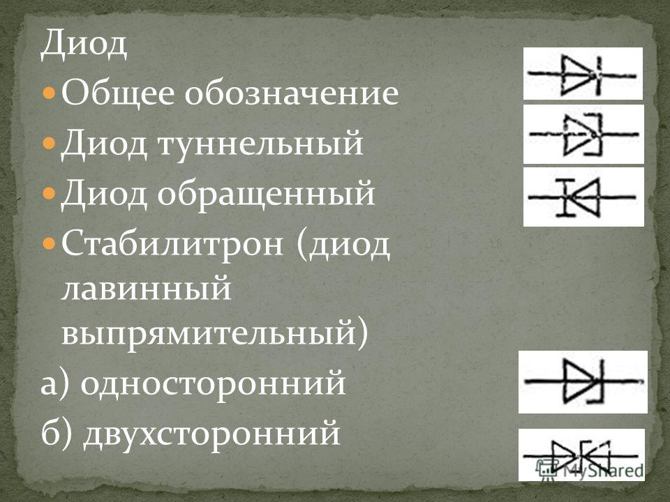 Диод Общее обозначение Диод туннельный Диод обращенный Стабилитрон (диод лавинный выпрямительный) а) односторонний б) двухсторонний