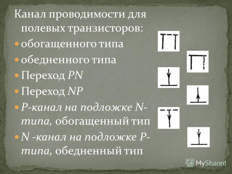 Канал проводимости для полевых транзисторов: обогащенного типа обедненного типа Переход PN Переход NP Р-канал на подложке N- типа, обогащенный тип N -канал на подложке Р- типа, обедненный тип