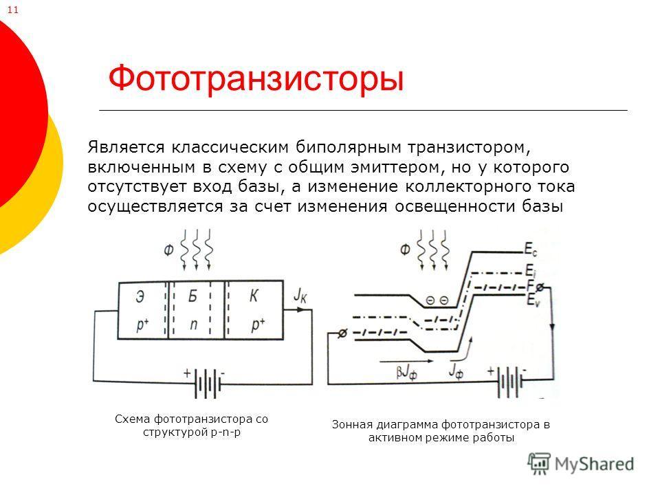 Фототранзисторы Является классическим биполярным транзистором, включенным в схему с общим эмиттером, но у которого отсутствует вход базы, а изменение коллекторного тока осуществляется за счет изменения освещенности базы Схема фототранзистора со струк