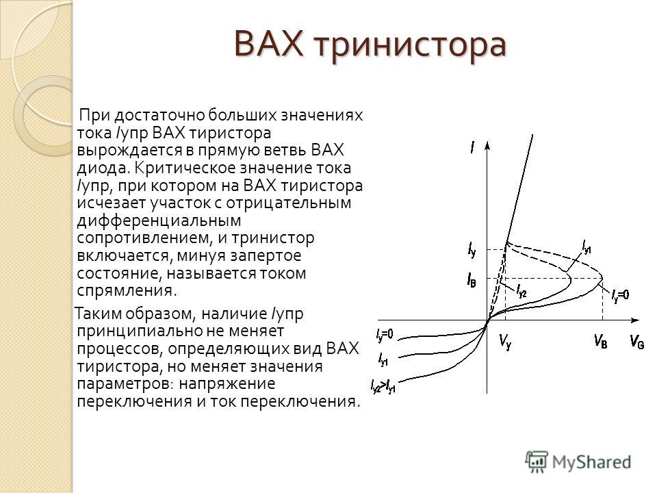 ВАХ тринистора При достаточно больших значениях тока Iупр ВАХ тиристора вырождается в прямую ветвь ВАХ диода. Критическое значение тока Iупр, при котором на ВАХ тиристора исчезает участок с отрицательным дифференциальным сопротивлением, и тринистор в