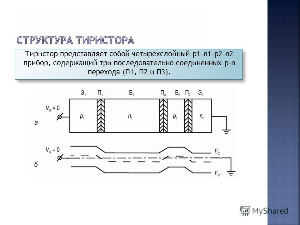 Тиристор представляет собой четырехслойный р1-n1-р2-n2 прибор, содержащий три последовательно соединенных р-n перехода (П1, П2 и П3).