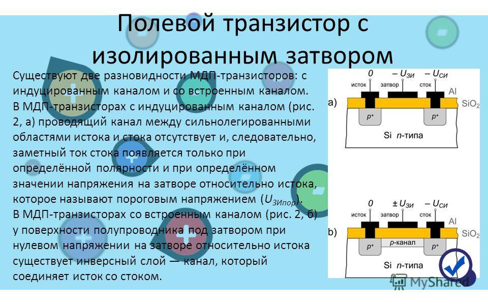 Существуют две разновидности МДП-транзисторов: с индуцированным каналом и со встроенным каналом. В МДП-транзисторах с индуцированным каналом (рис. 2, а) проводящий канал между сильнолегированными областями истока и стока отсутствует и, следовательно,