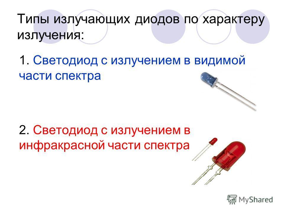 Типы излучающих диодов по характеру излучения: 1. Светодиод с излучением в видимой части спектра 2. Светодиод с излучением в инфракрасной части спектра