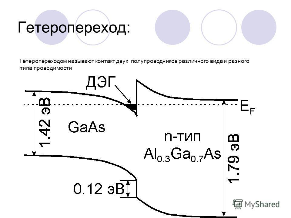 Гетеропереход: Гетеропереходом называют контакт двух полупроводников различного вида и разного типа проводимости