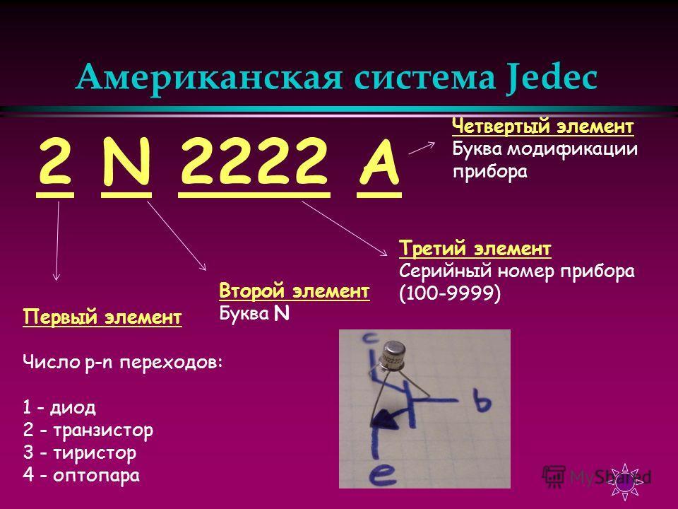 Первый элемент Число p-n переходов: 1 - диод 2 - транзистор 3 - тиристор 4 - оптопара Второй элемент Буква N Третий элемент Серийный номер прибора (100-9999) Четвертый элемент Буква модификации прибора 2 N 2222 A Американская система Jedec