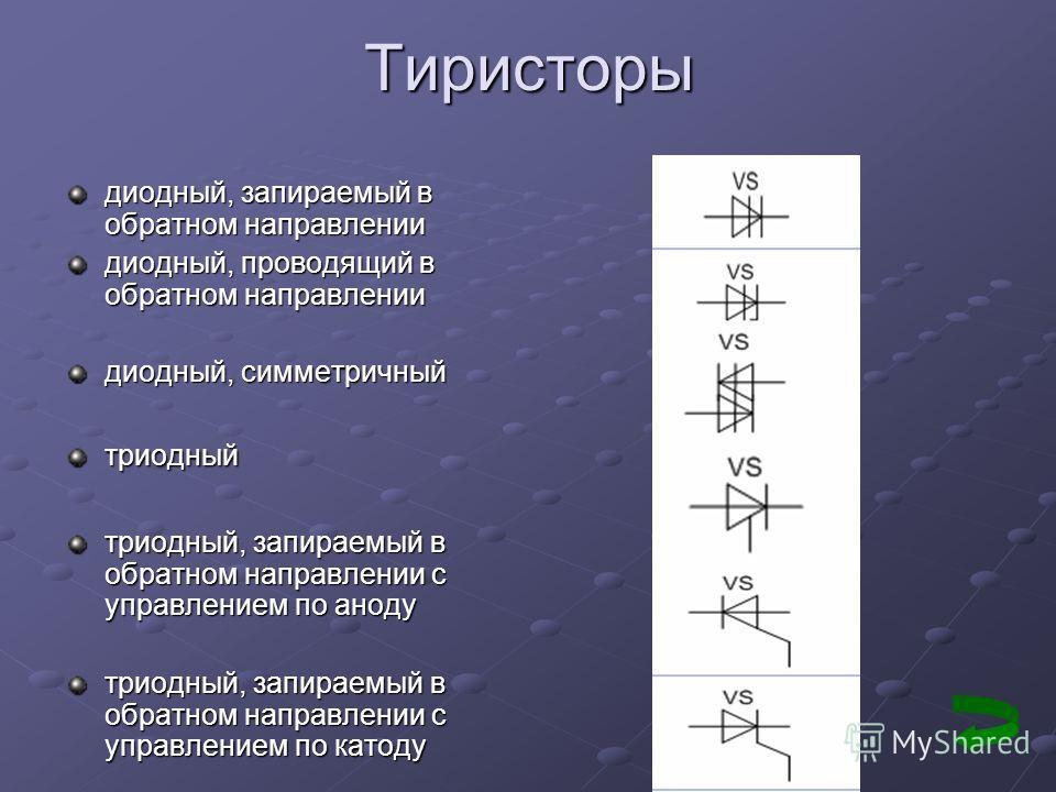 Тиристоры диодный, запираемый в обратном направлении диодный, проводящий в обратном направлении диодный, симметричный триодный триодный, запираемый в обратном направлении с управлением по аноду триодный, запираемый в обратном направлении с управление