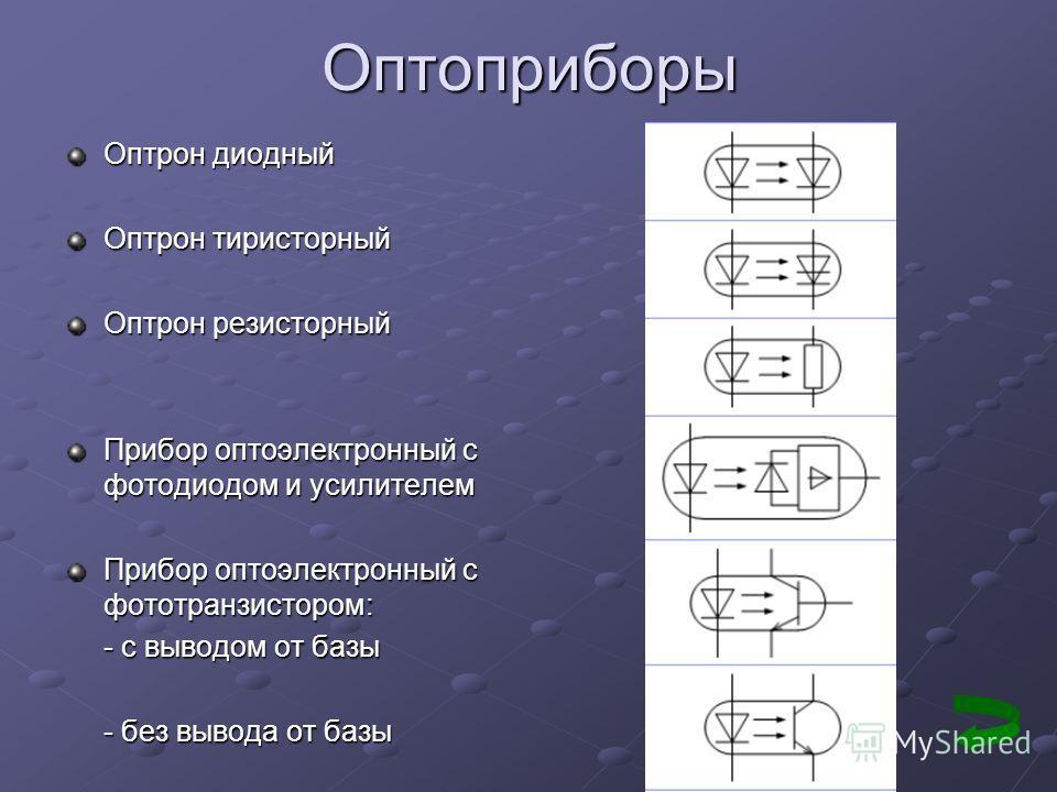 Оптоприборы Оптрон диодный Оптрон тиристорный Оптрон резисторный Прибор оптоэлектронный с фотодиодом и усилителем Прибор оптоэлектронный с фототранзистором: - с выводом от базы - без вывода от базы