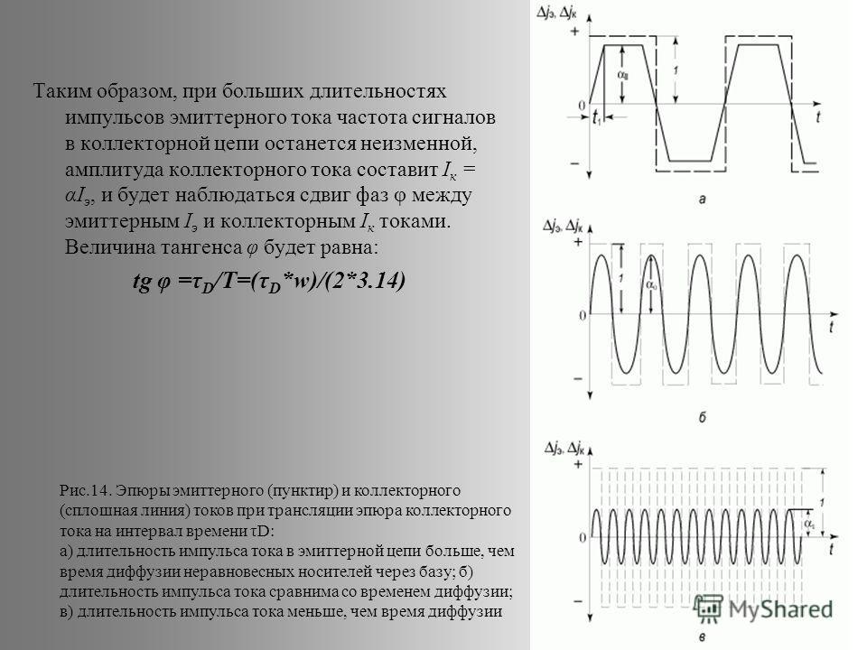 Таким образом, при больших длительностях импульсов эмиттерного тока частота сигналов в коллекторной цепи останется неизменной, амплитуда коллекторного тока составит I к = αI э, и будет наблюдаться сдвиг фаз φ между эмиттерным I э и коллекторным I к т