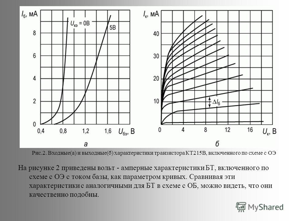 На рисунке 2 приведены вольт - амперные характеристики БТ, включенного по схеме с ОЭ с током базы, как параметром кривых. Сравнивая эти характеристики с аналогичными для БТ в схеме с ОБ, можно видеть, что они качественно подобны. Рис.2. Входные(а) и