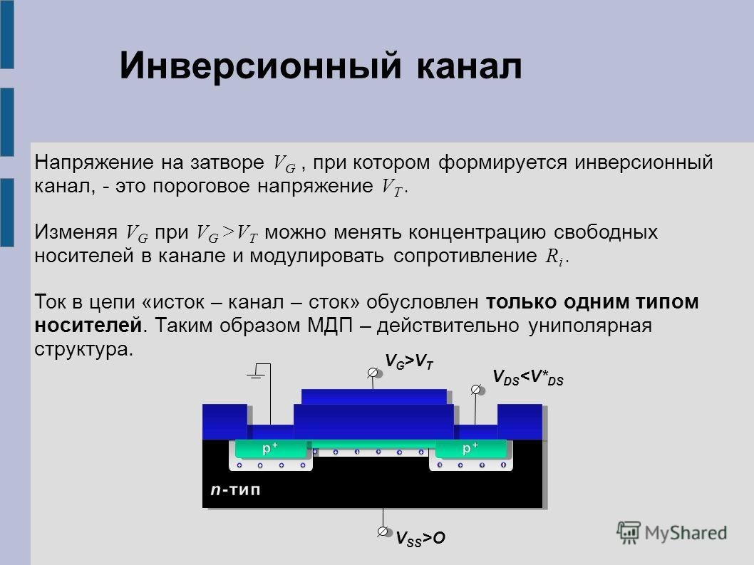 Напряжение на затворе V G, при котором формируется инверсионный канал, - это пороговое напряжение V T. Изменяя V G при V G >V T можно менять концентрацию свободных носителей в канале и модулировать сопротивление R i. Ток в цепи «исток – канал – сток»