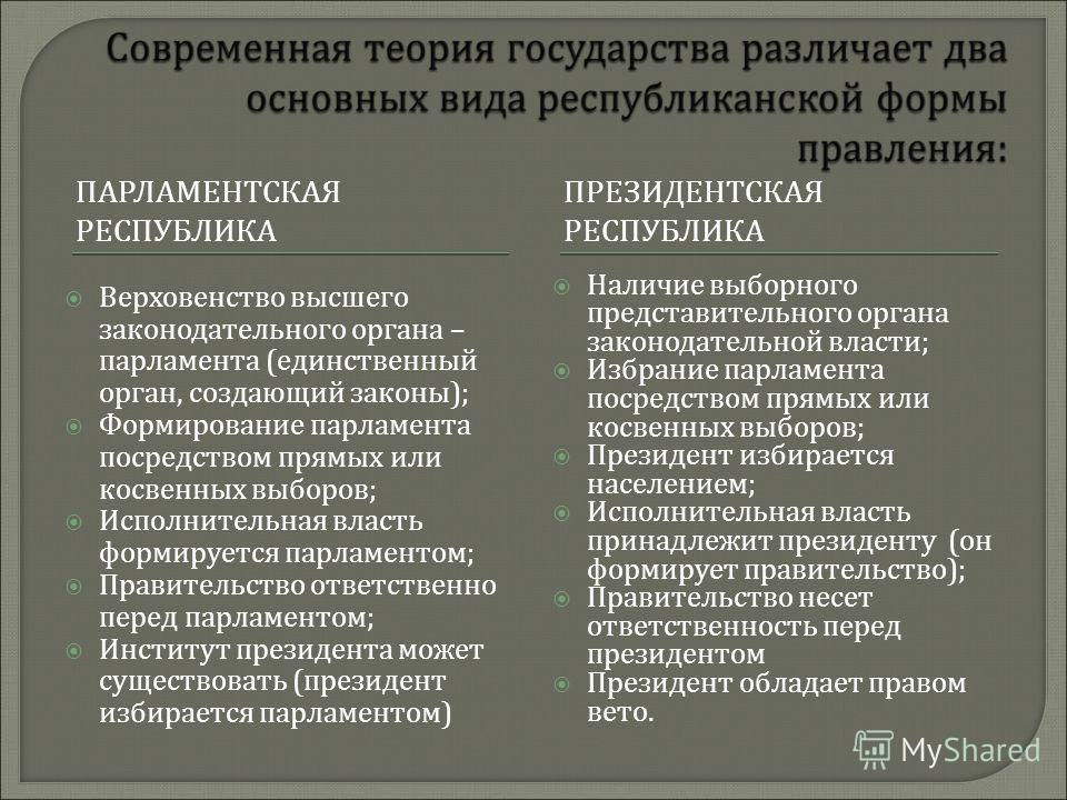 ПАРЛАМЕНТСКАЯ РЕСПУБЛИКА Верховенство высшего законодательного органа – парламента ( единственный орган, создающий законы ); Формирование парламента посредством прямых или косвенных выборов ; Исполнительная власть формируется парламентом ; Правительс