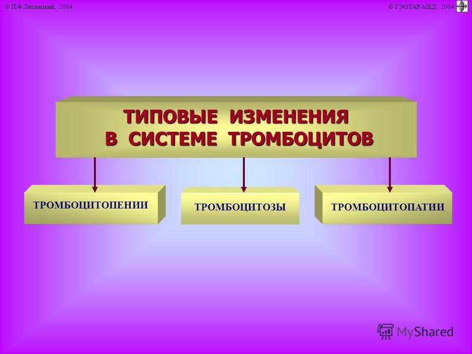 ТИПОВЫЕ ИЗМЕНЕНИЯ В СИСТЕМЕ ТРОМБОЦИТОВ В СИСТЕМЕ ТРОМБОЦИТОВ ТРОМБОЦИТОПЕНИИ ТРОМБОЦИТОПАТИИ ТРОМБОЦИТОЗЫ