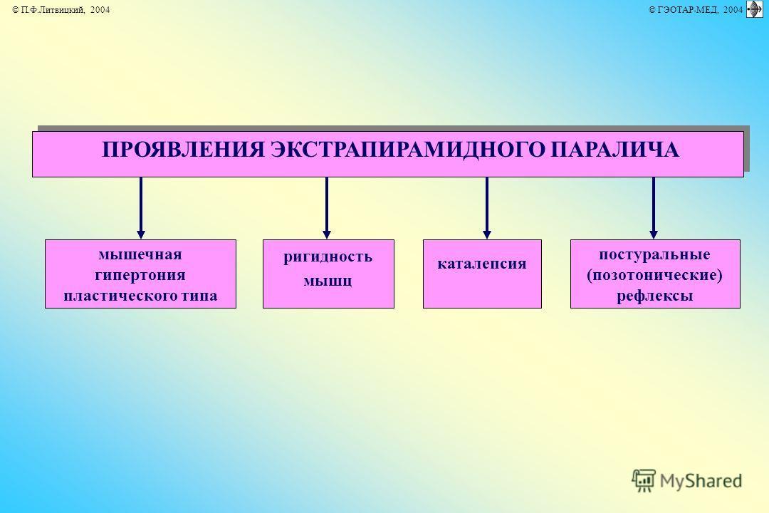 © П.Ф.Литвицкий, 2004 © ГЭОТАР-МЕД, 2004 ПРОЯВЛЕНИЯ ЭКСТРАПИРАМИДНОГО ПАРАЛИЧА мышечная гипертония пластического типа ригидность мышц постуральные (позотонические) рефлексы каталепсия