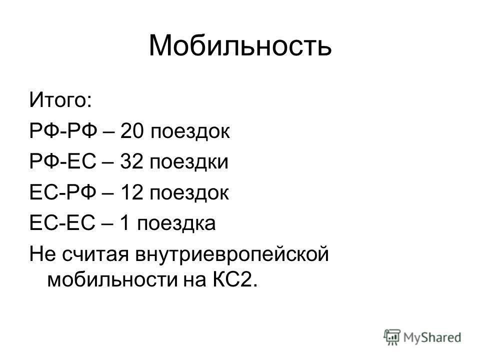 Мобильность Итого: РФ-РФ – 20 поездок РФ-ЕС – 32 поездки ЕС-РФ – 12 поездок ЕС-ЕС – 1 поездка Не считая внутриевропейской мобильности на КС2.