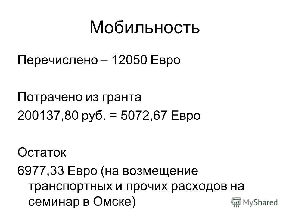 Мобильность Перечислено – 12050 Евро Потрачено из гранта 200137,80 руб. = 5072,67 Евро Остаток 6977,33 Евро (на возмещение транспортных и прочих расходов на семинар в Омске)
