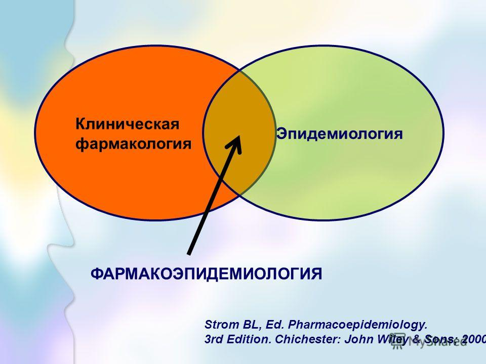 Strom BL, Ed. Pharmacoepidemiology. 3rd Edition. Chichester: John Wiley & Sons; 2000. Клиническая фармакология Эпидемиология ФАРМАКОЭПИДЕМИОЛОГИЯ