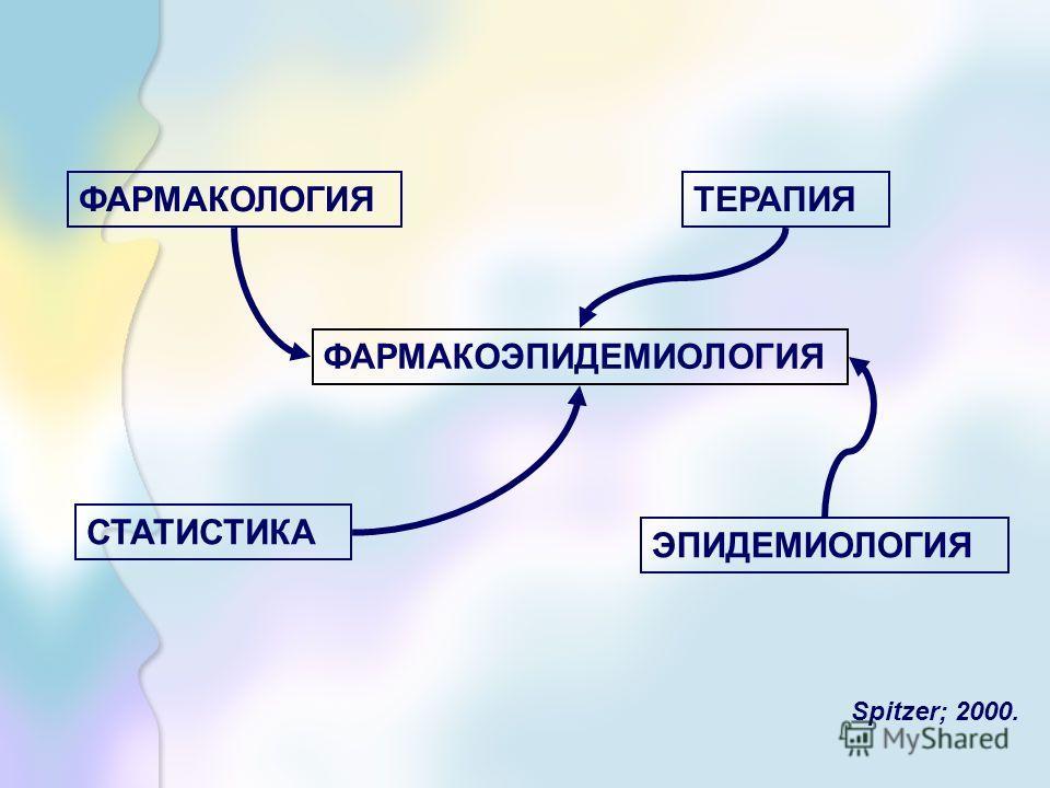 Spitzer; 2000. ФАРМАКОЭПИДЕМИОЛОГИЯ ФАРМАКОЛОГИЯ ЭПИДЕМИОЛОГИЯ СТАТИСТИКА ТЕРАПИЯ
