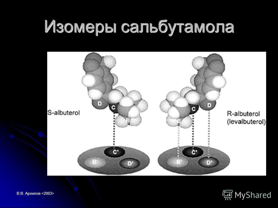 Изомеры сальбутамола