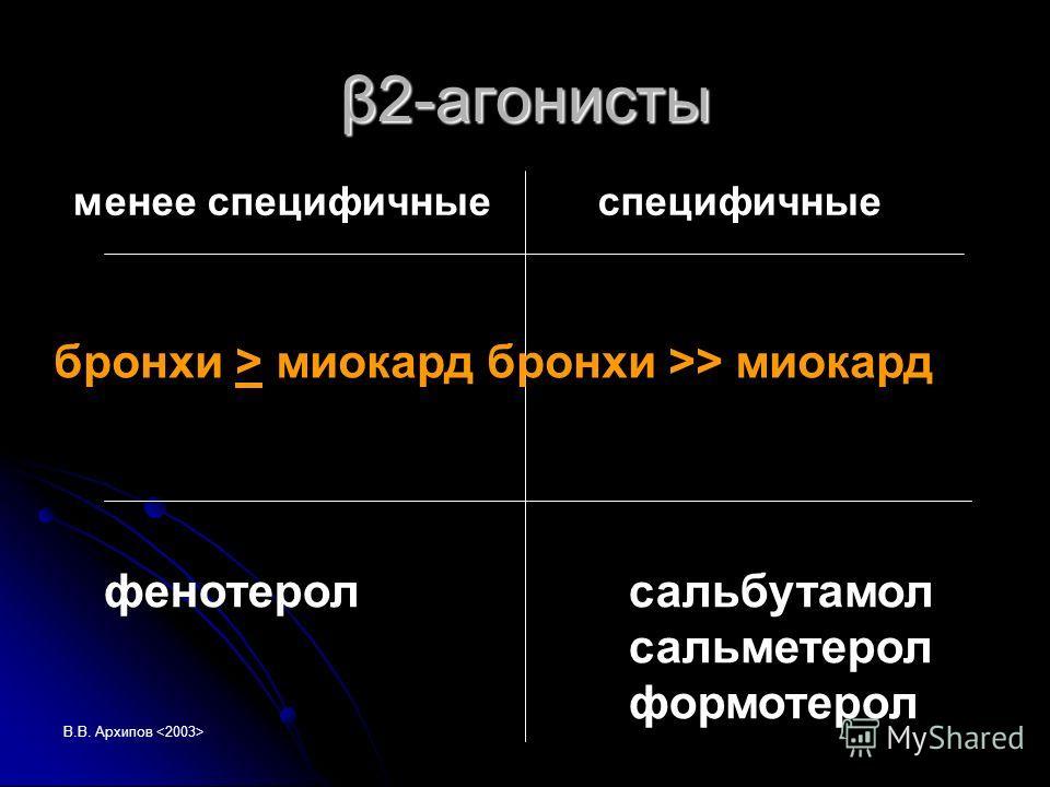 В.В. Архипов β2-агонисты менее специфичныеспецифичные фенотерол сальбутамол сальметерол формотерол бронхи > миокард бронхи >> миокард