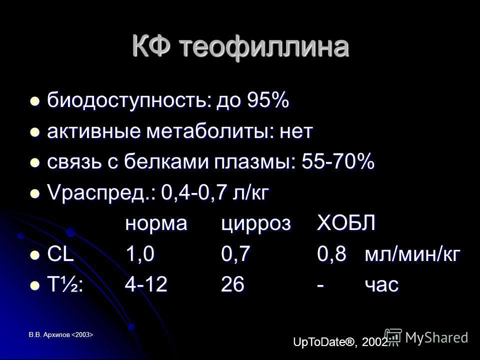 В.В. Архипов КФ теофиллина биодоступность: до 95% биодоступность: до 95% активные метаболиты: нет активные метаболиты: нет связь с белками плазмы: 55-70% связь с белками плазмы: 55-70% Vраспред.: 0,4-0,7 л/кг Vраспред.: 0,4-0,7 л/кг нормациррозХОБЛ С