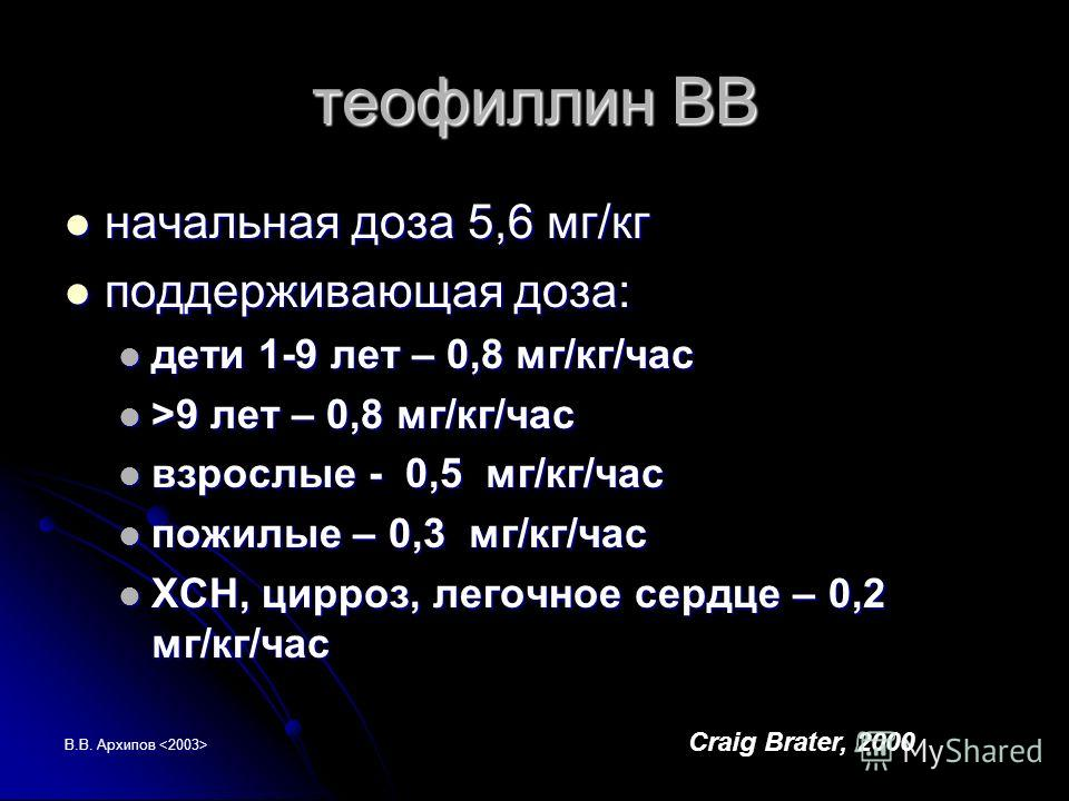 В.В. Архипов теофиллин ВВ начальная доза 5,6 мг/кг начальная доза 5,6 мг/кг поддерживающая доза: поддерживающая доза: дети 1-9 лет – 0,8 мг/кг/час дети 1-9 лет – 0,8 мг/кг/час >9 лет – 0,8 мг/кг/час >9 лет – 0,8 мг/кг/час взрослые - 0,5 мг/кг/час взр
