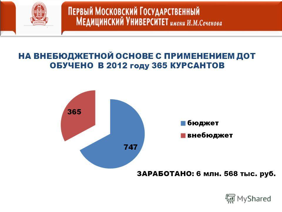 НА ВНЕБЮДЖЕТНОЙ ОСНОВЕ С ПРИМЕНЕНИЕМ ДОТ ОБУЧЕНО В 2012 году 365 КУРСАНТОВ ЗАРАБОТАНО: 6 млн. 568 тыс. руб.