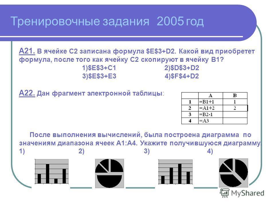 А21. В ячейке C2 записана формула $E$3+D2. Какой вид приобретет формула, после того как ячейку C2 скопируют в ячейку B1? 1)$E$3+C12)$D$3+D2 3)$E$3+E34)$F$4+D2 А22. Дан фрагмент электронной таблицы: После выполнения вычислений, была построена диаграмм