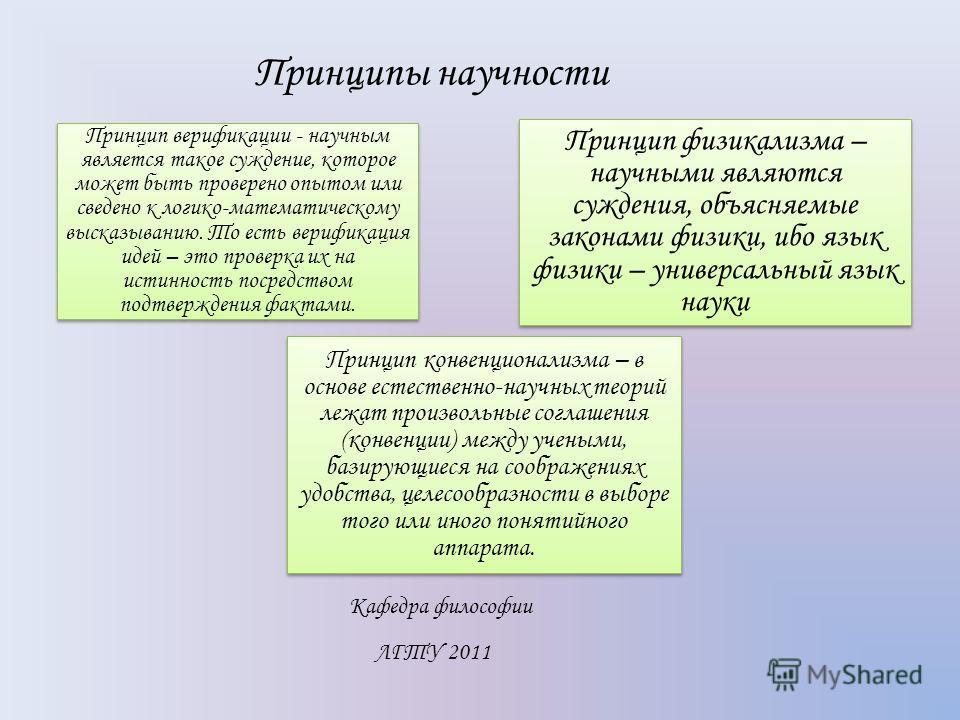 Кафедра философии ЛГТУ 2011 Принципы научности Принцип верификации - научным является такое суждение, которое может быть проверено опытом или сведено к логико-математическому высказыванию. То есть верификация идей – это проверка их на истинность пос