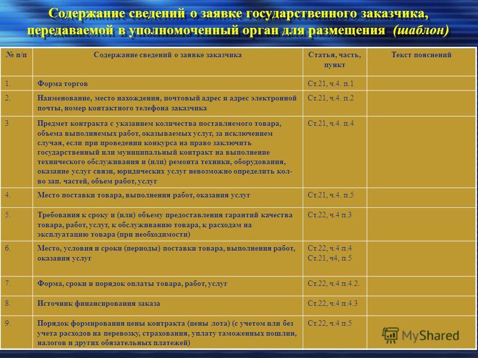 Капкейки на день рождения заказ в москве