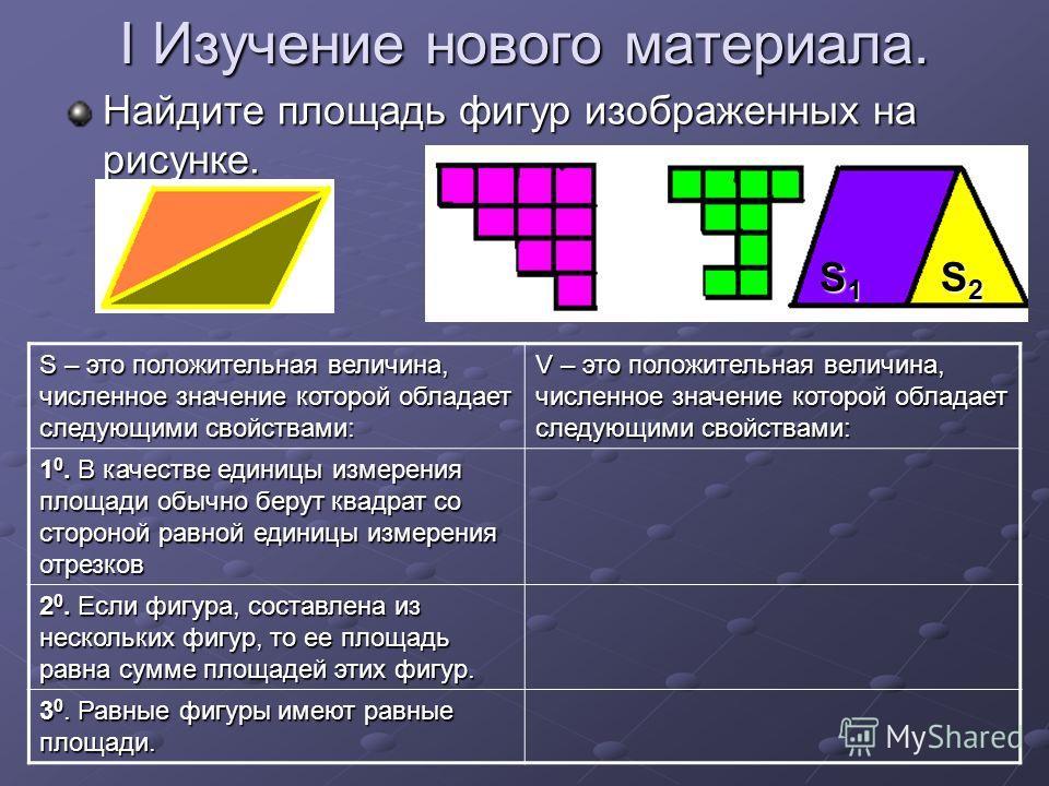 I Изучение нового материала. Найдите площадь фигур изображенных на рисунке. S 1 S 2 S 1 S 2 S – это положительная величина, численное значение которой обладает следующими свойствами: V – это положительная величина, численное значение которой обладает