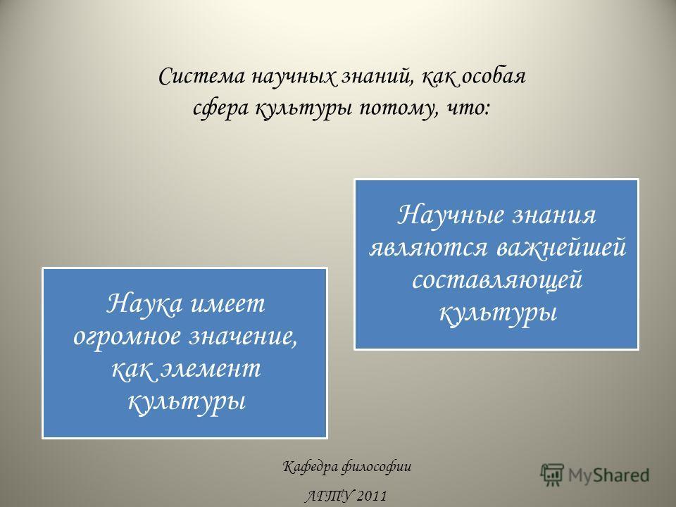 ЛГТУ 2011 Кафедра философии Система научных знаний, как особая сфера культуры потому, что: Наука имеет огромное значение, как элемент культуры Научные знания являются важнейшей составляющей культуры